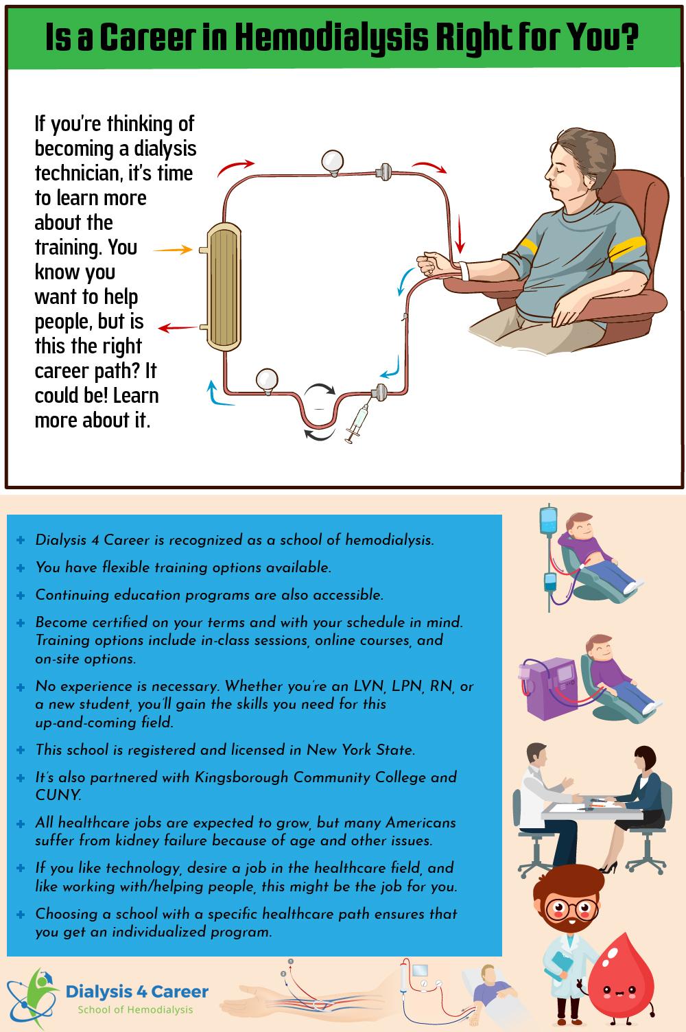 Dialysis4career
